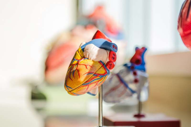 Сердечно-сосудистые препараты, вероятно, не нужны многим пациентам с раком груди